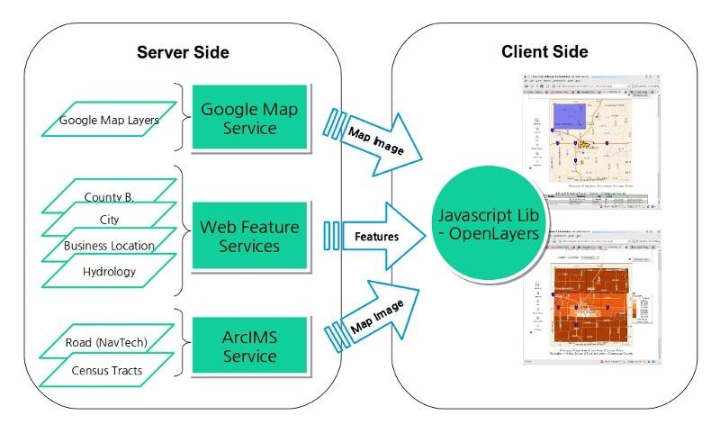 Architecture market maker ncsa wiki figure 2 proposed architecture ccuart Choice Image
